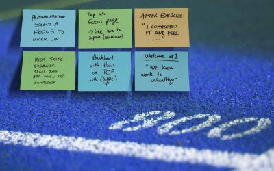 Design Sprint: komplexe Herausforderungen in vier Tagen meistern